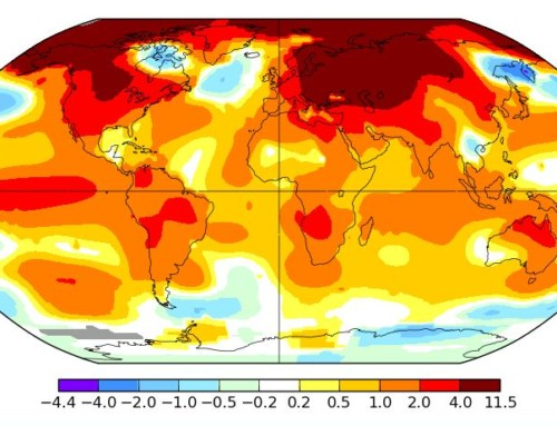 Time to Pick Up the Pace: Climate Change, Risk, Resilience