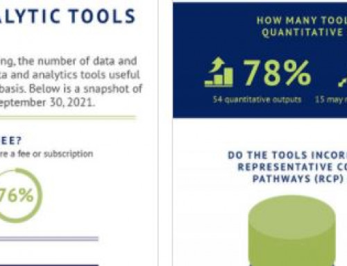 Climate Risk Data and Analytics Tools: An Infographic